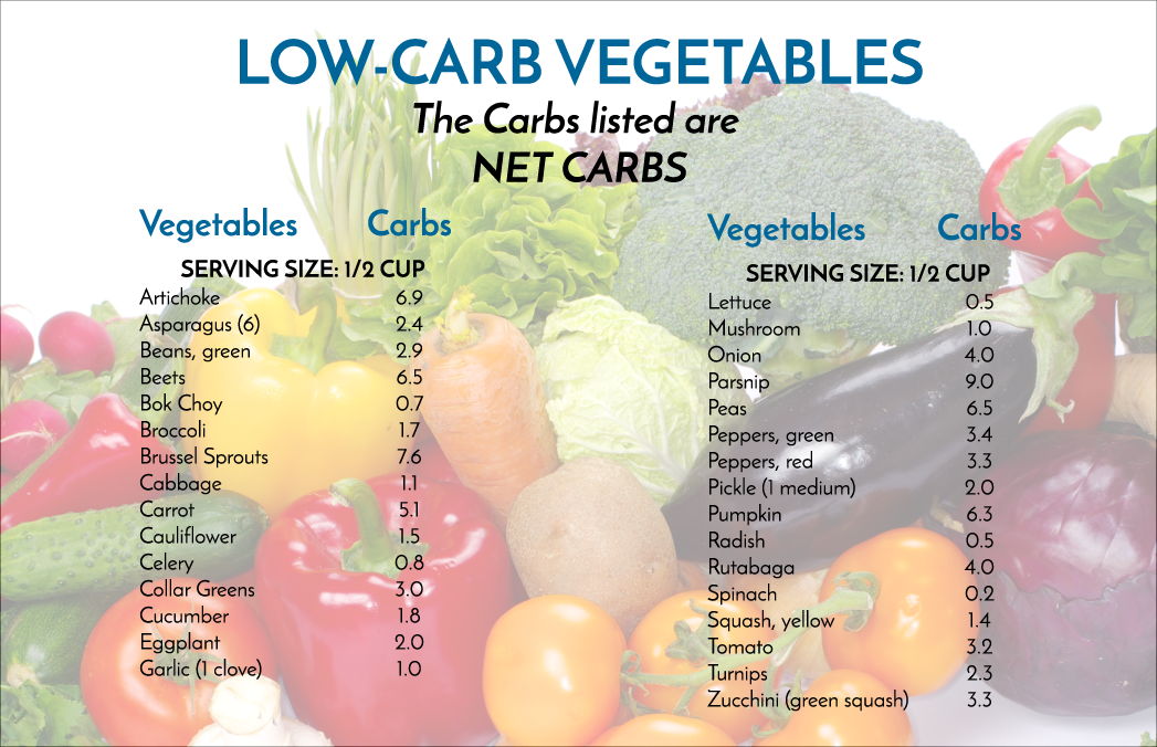Low-Carb-Vegetables